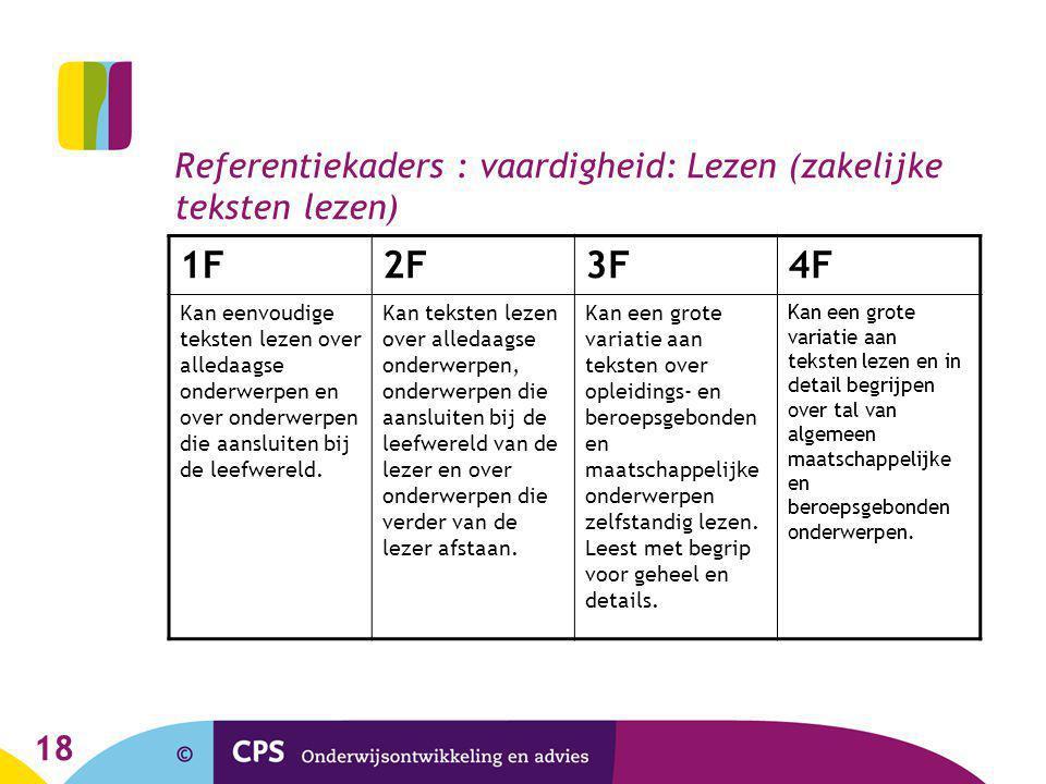 18 Referentiekaders : vaardigheid: Lezen (zakelijke teksten lezen) 1F2F3F4F Kan eenvoudige teksten lezen over alledaagse onderwerpen en over onderwerp