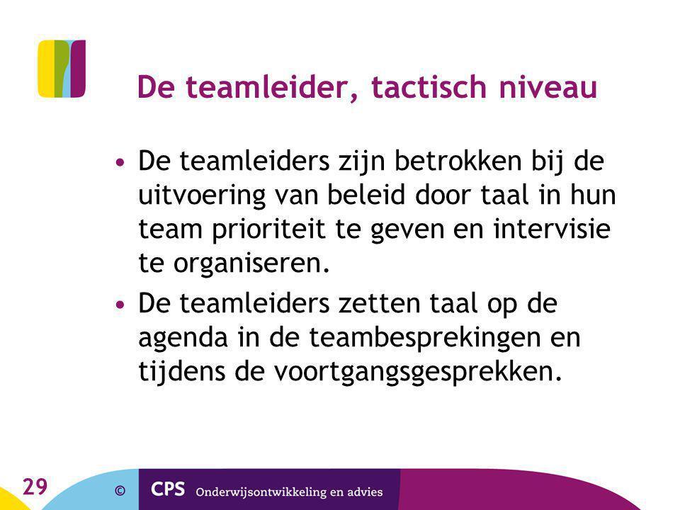 29 De teamleider, tactisch niveau De teamleiders zijn betrokken bij de uitvoering van beleid door taal in hun team prioriteit te geven en intervisie t