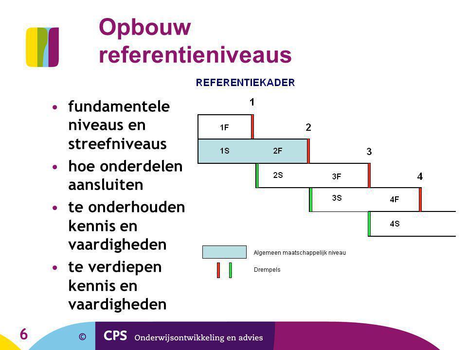 6 Opbouw referentieniveaus fundamentele niveaus en streefniveaus hoe onderdelen aansluiten te onderhouden kennis en vaardigheden te verdiepen kennis e