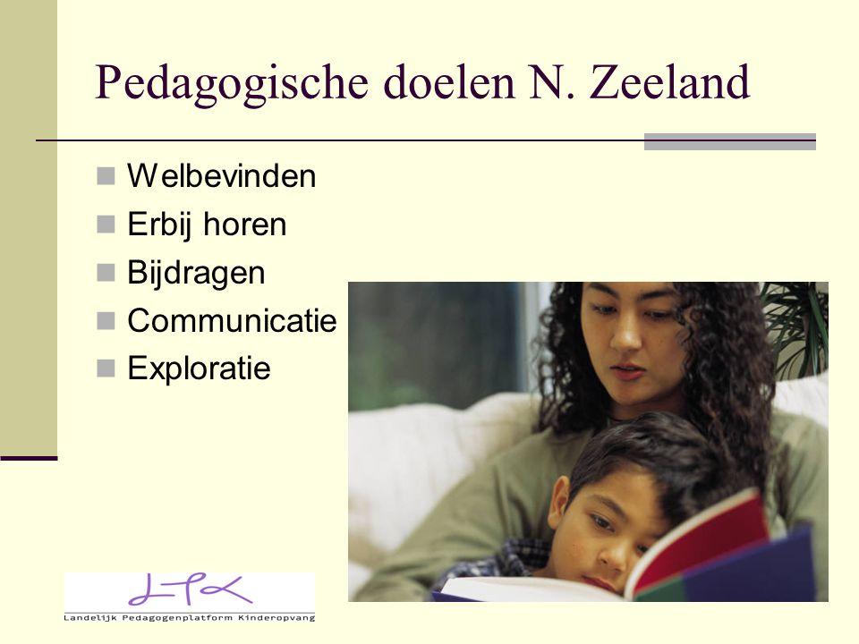 Pedagogische doelen N. Zeeland Welbevinden Erbij horen Bijdragen Communicatie Exploratie