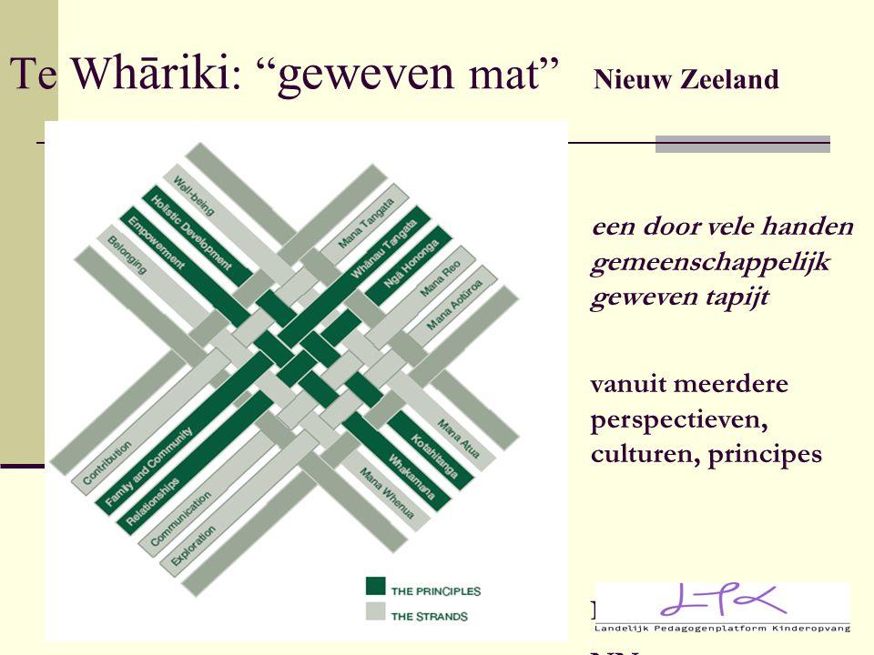 """Te W hāriki : """" geweven mat"""" Nieuw Zeeland een door vele handen gemeenschappelijk geweven tapijt vanuit meerdere perspectieven, culturen, principes N"""