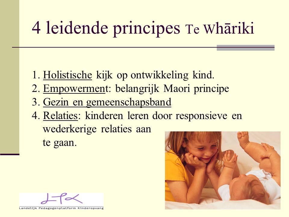 4 leidende principes Te W hāriki 1. Holistische kijk op ontwikkeling kind. 2. Empowerment: belangrijk Maori principe 3. Gezin en gemeenschapsband 4. R