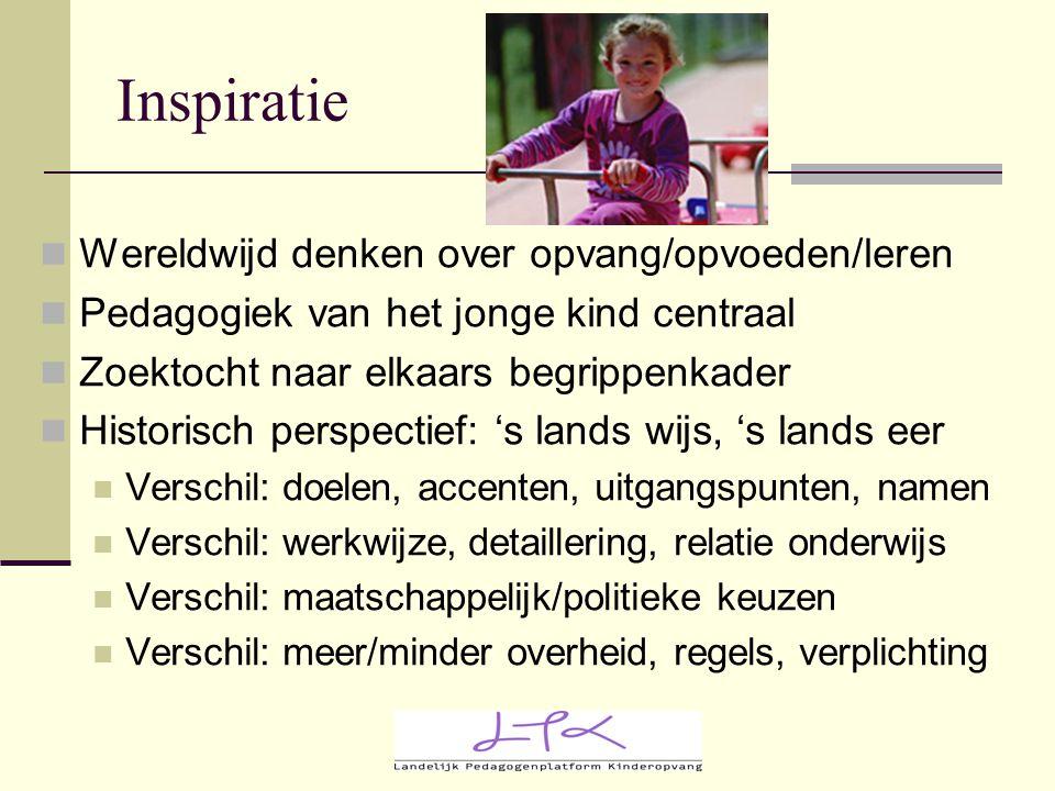 Inspiratie Wereldwijd denken over opvang/opvoeden/leren Pedagogiek van het jonge kind centraal Zoektocht naar elkaars begrippenkader Historisch perspe