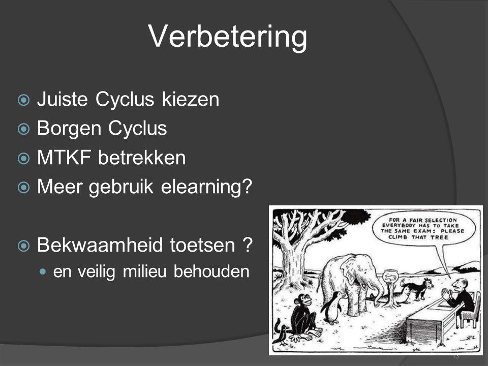 13 Verbetering  Juiste Cyclus kiezen  Borgen Cyclus  MTKF betrekken  Meer gebruik elearning?  Bekwaamheid toetsen ? en veilig milieu behouden