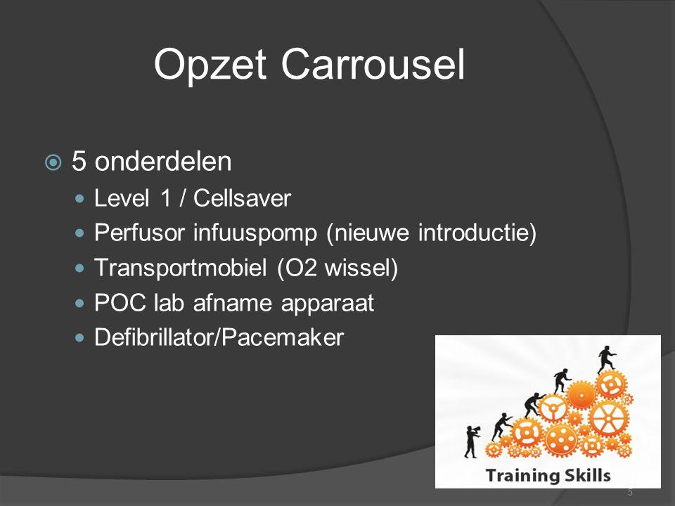 5 Opzet Carrousel  5 onderdelen Level 1 / Cellsaver Perfusor infuuspomp (nieuwe introductie) Transportmobiel (O2 wissel) POC lab afname apparaat Defi