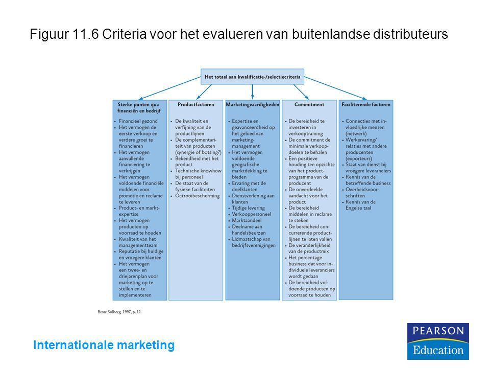 Internationale marketing Figuur 11.6 Criteria voor het evalueren van buitenlandse distributeurs