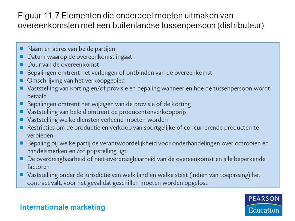 Internationale marketing Figuur 11.7 Elementen die onderdeel moeten uitmaken van overeenkomsten met een buitenlandse tussenpersoon (distributeur)