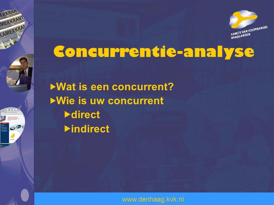 www.denhaag.kvk.nl  Wat is een concurrent?  Wie is uw concurrent  direct  indirect Concurrentie-analyse