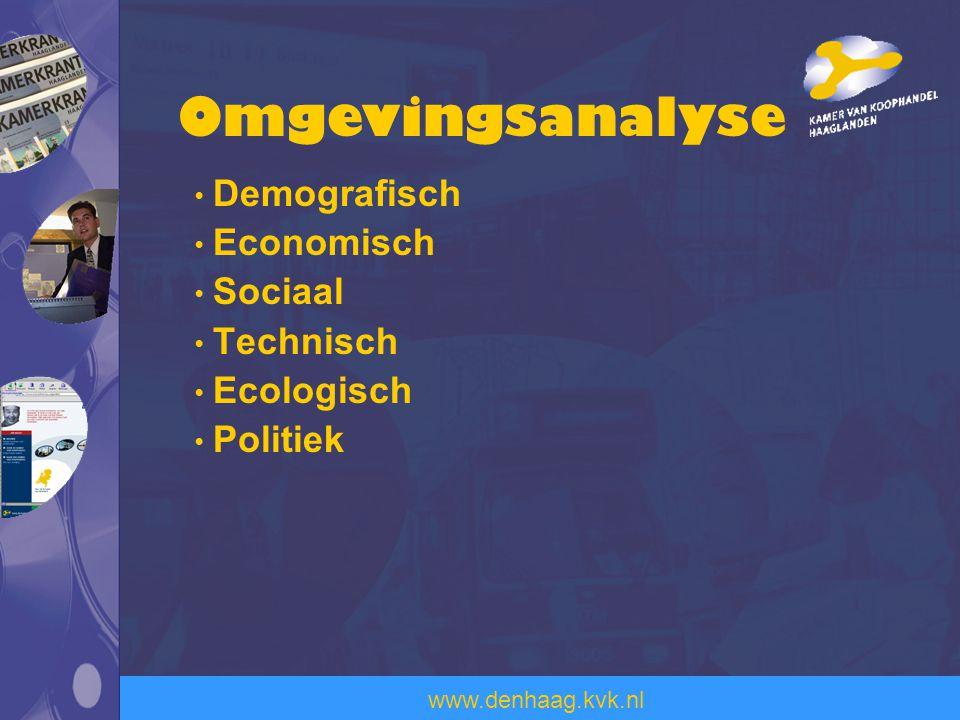 www.denhaag.kvk.nl Demografisch Economisch Sociaal Technisch Ecologisch Politiek Omgevingsanalyse