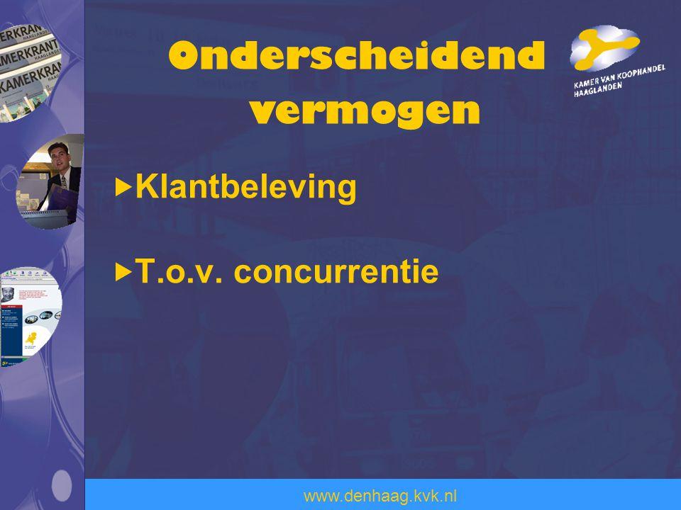 www.denhaag.kvk.nl Onderscheidend vermogen  Klantbeleving  T.o.v. concurrentie