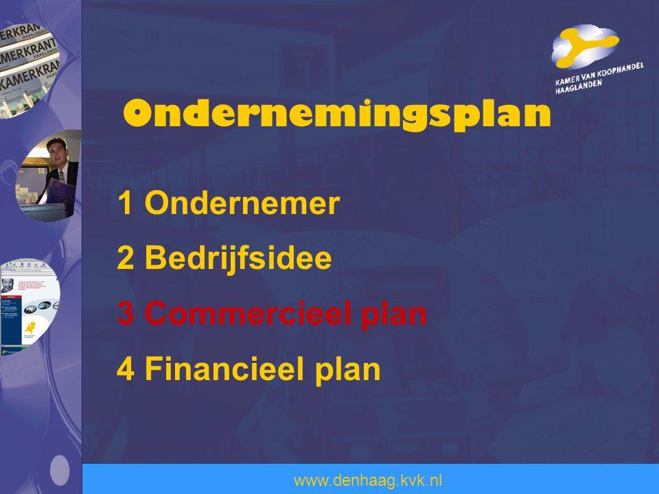 www.denhaag.kvk.nl Stappenplan Bedrijfsidee Marktanalyse Marktonderzoek Omgevingsanalyse Onderscheidend vermogen Herformulering bedrijfsidee Marketingplan Omzetprognose