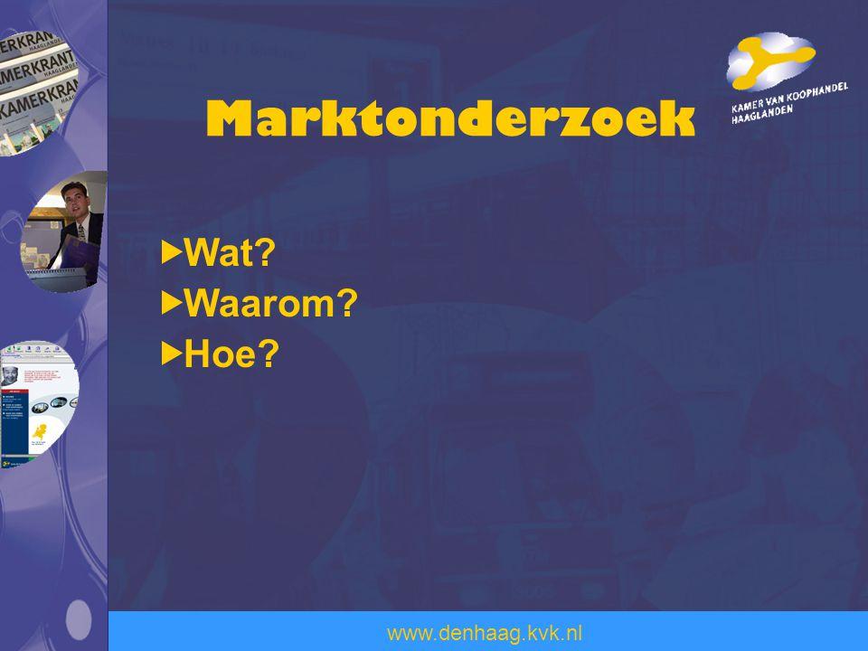 www.denhaag.kvk.nl  Wat?  Waarom?  Hoe? Marktonderzoek