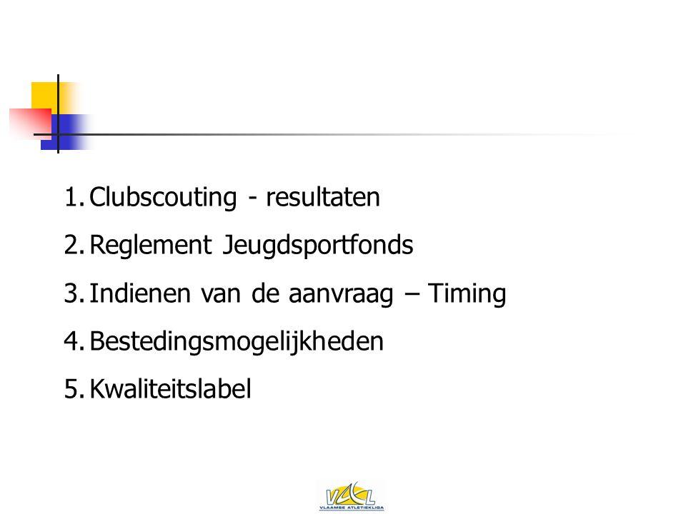 1.Clubscouting - resultaten 2.Reglement Jeugdsportfonds 3.Indienen van de aanvraag – Timing 4.Bestedingsmogelijkheden 5.Kwaliteitslabel