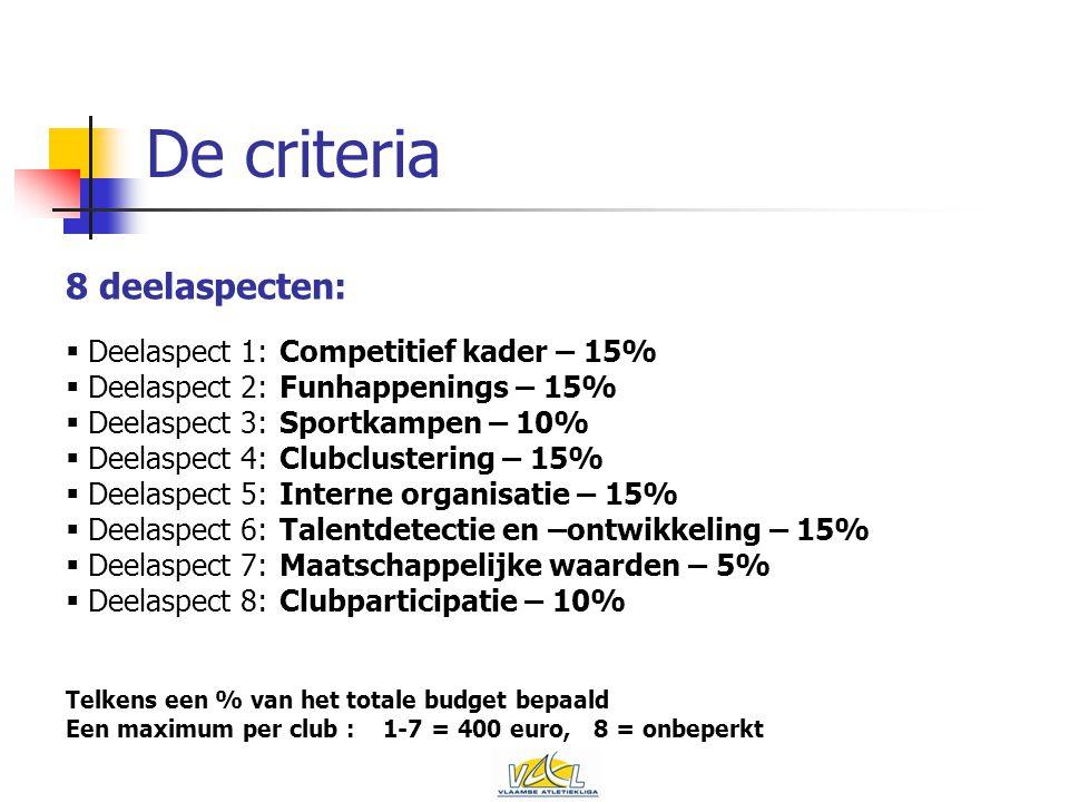 De criteria 8 deelaspecten:  Deelaspect 1:Competitief kader – 15%  Deelaspect 2:Funhappenings – 15%  Deelaspect 3:Sportkampen – 10%  Deelaspect 4:Clubclustering – 15%  Deelaspect 5:Interne organisatie – 15%  Deelaspect 6:Talentdetectie en –ontwikkeling – 15%  Deelaspect 7:Maatschappelijke waarden – 5%  Deelaspect 8:Clubparticipatie – 10% Telkens een % van het totale budget bepaald Een maximum per club : 1-7 = 400 euro, 8 = onbeperkt