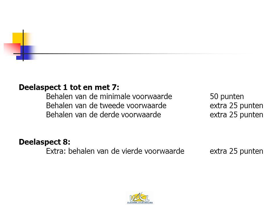 Deelaspect 1 tot en met 7: Behalen van de minimale voorwaarde50 punten Behalen van de tweede voorwaardeextra 25 punten Behalen van de derde voorwaardeextra 25 punten Deelaspect 8: Extra: behalen van de vierde voorwaardeextra 25 punten