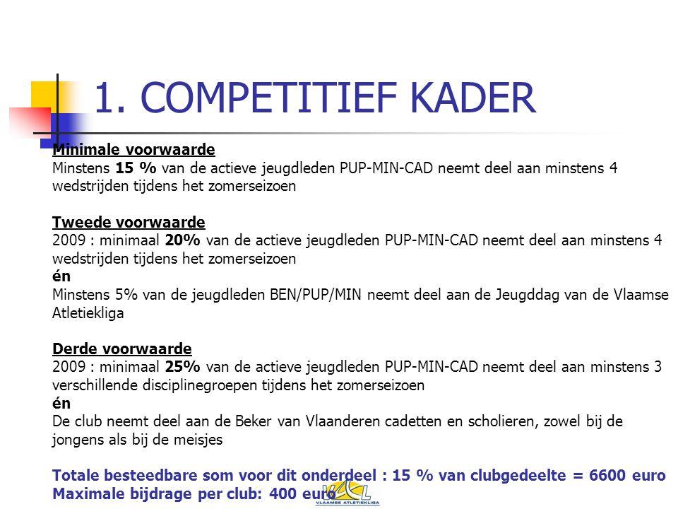 1. COMPETITIEF KADER Minimale voorwaarde Minstens 15 % van de actieve jeugdleden PUP-MIN-CAD neemt deel aan minstens 4 wedstrijden tijdens het zomerse