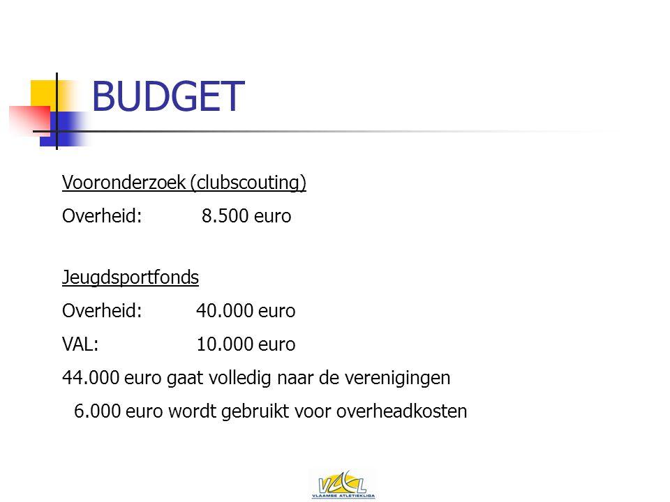 BUDGET Jeugdsportfonds Overheid:40.000 euro VAL:10.000 euro 44.000 euro gaat volledig naar de verenigingen 6.000 euro wordt gebruikt voor overheadkosten Vooronderzoek (clubscouting) Overheid: 8.500 euro
