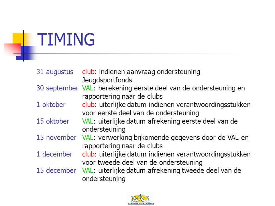 TIMING 31 augustusclub: indienen aanvraag ondersteuning Jeugdsportfonds 30 septemberVAL: berekening eerste deel van de ondersteuning en rapportering naar de clubs 1 oktoberclub: uiterlijke datum indienen verantwoordingsstukken voor eerste deel van de ondersteuning 15 oktoberVAL: uiterlijke datum afrekening eerste deel van de ondersteuning 15 novemberVAL: verwerking bijkomende gegevens door de VAL en rapportering naar de clubs 1 decemberclub: uiterlijke datum indienen verantwoordingsstukken voor tweede deel van de ondersteuning 15 decemberVAL: uiterlijke datum afrekening tweede deel van de ondersteuning