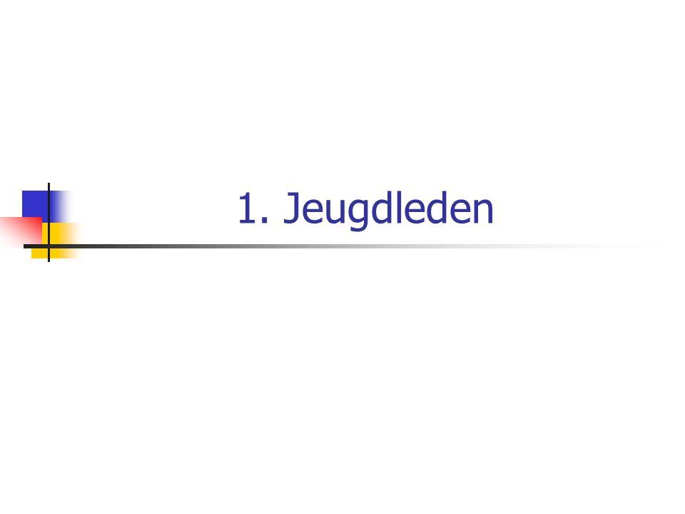 1. Jeugdleden