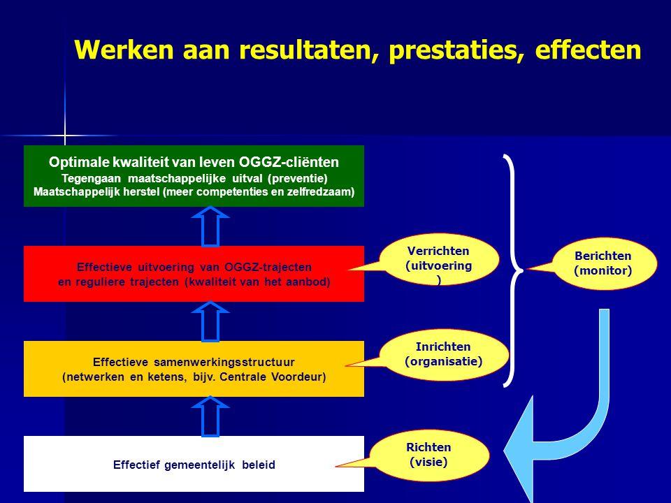 Optimale kwaliteit van leven OGGZ-cliënten Tegengaan maatschappelijke uitval (preventie) Maatschappelijk herstel (meer competenties en zelfredzaam) Effectieve uitvoering van OGGZ-trajecten en reguliere trajecten (kwaliteit van het aanbod) Effectieve samenwerkingsstructuur (netwerken en ketens, bijv.