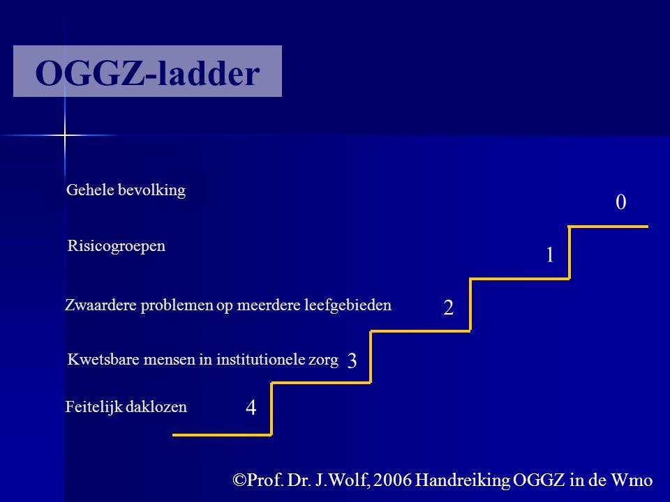 OGGZ-ladder 4 3 2 1 0 Feitelijk daklozen Gehele bevolking Risicogroepen ©Prof.