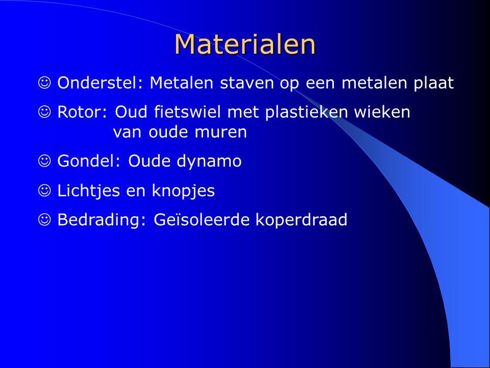 Materialen J Onderstel: Metalen staven op een metalen plaat J Rotor: Oud fietswiel met plastieken wieken van oude muren J Gondel: Oude dynamo J Lichtj