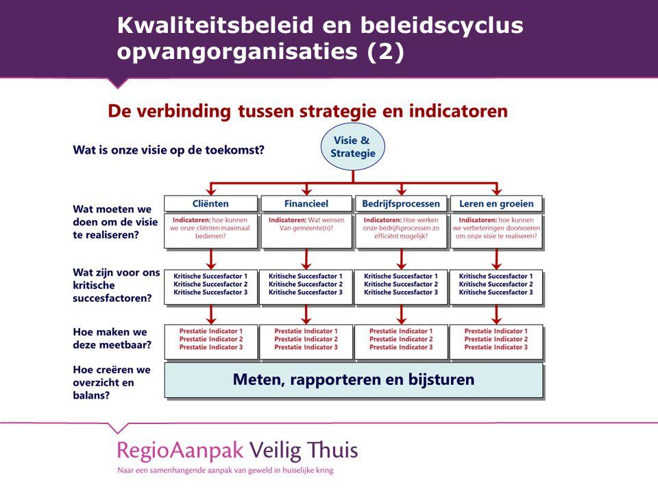 Kwaliteitsbeleid en beleidscyclus opvangorganisaties (2)
