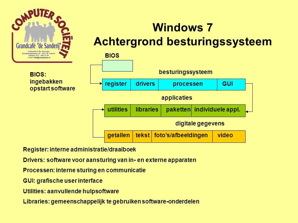 Soorten besturingssystemen Windows van Microsoft Windows 3.1, Windows 95, Windows 98, Windows 2000, Windows XP, Vista, Windows 7 OS x van Apple Linux varianten Windows 7 Achtergrond besturingssysteem