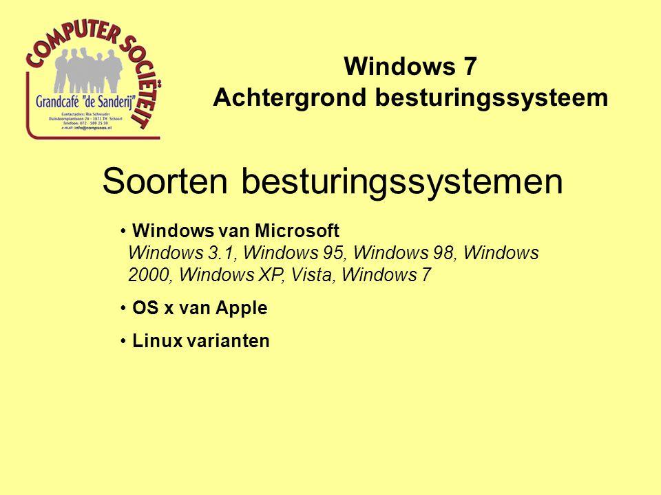 Windows 7 Highlights De onderdelen van Bureau-accessoires/ Systeemwerkset