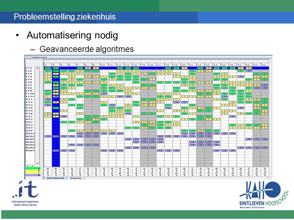 Overzicht technisch gedeelte: interface SW-pakket Planningsmodule