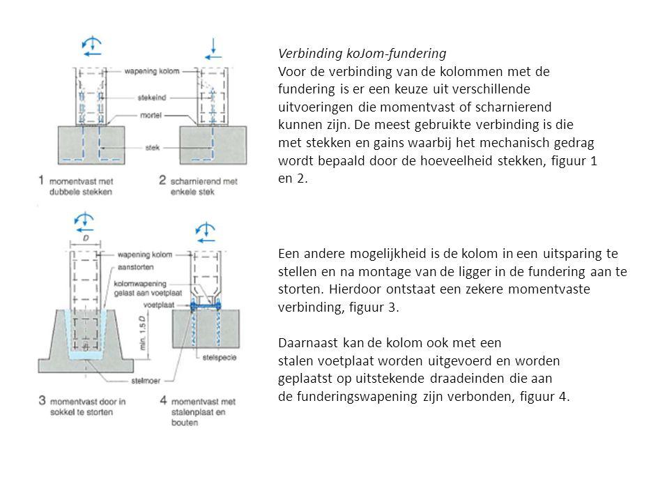 Verbinding koJom-fundering Voor de verbinding van de kolommen met de fundering is er een keuze uit verschillende uitvoeringen die momentvast of scharn