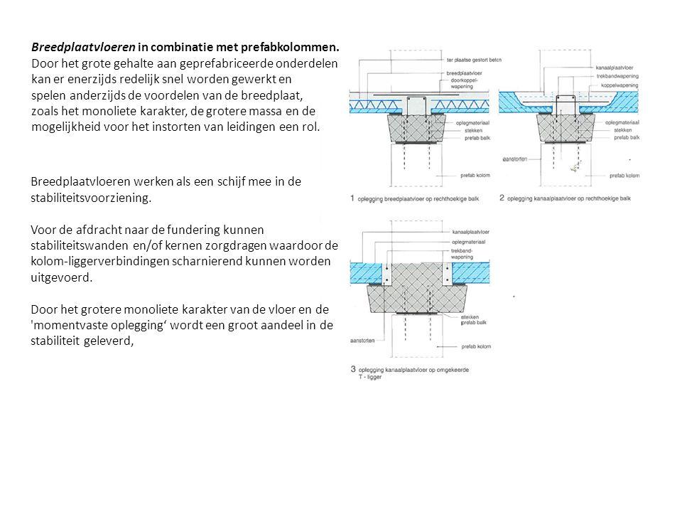 Breedplaatvloeren in combinatie met prefabkolommen. Door het grote gehalte aan geprefabriceerde onderdelen kan er enerzijds redelijk snel worden gewer