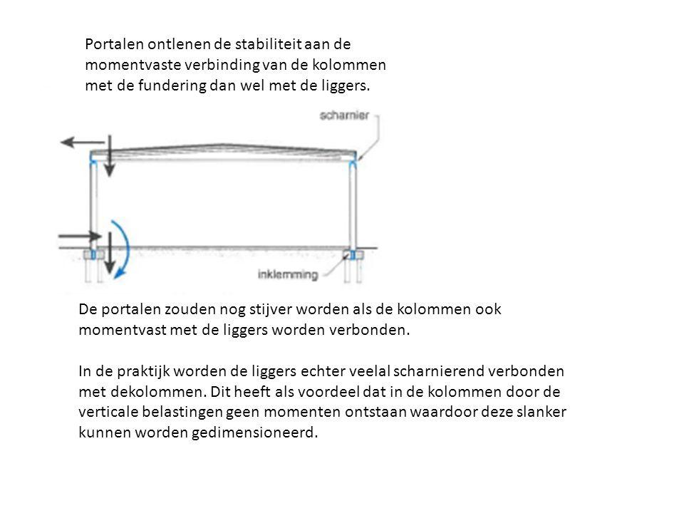 Stekken De koppeling tussen de onderdelen van verschillende stortfasen wordt voor de drukkrachten verzorgd door het beton zelf.