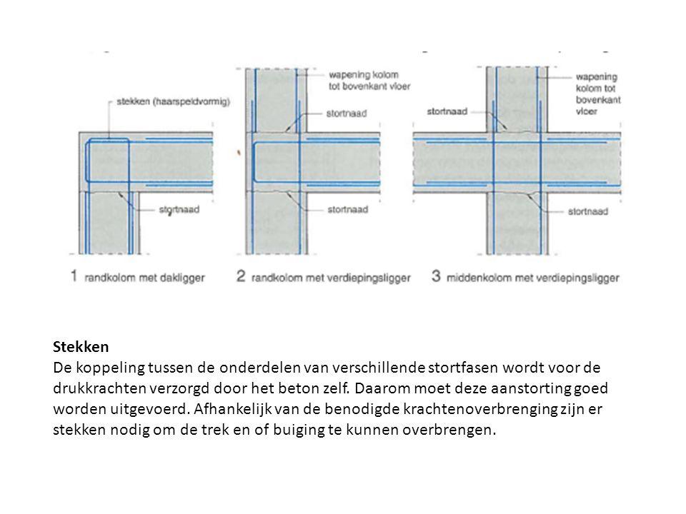 Stekken De koppeling tussen de onderdelen van verschillende stortfasen wordt voor de drukkrachten verzorgd door het beton zelf. Daarom moet deze aanst