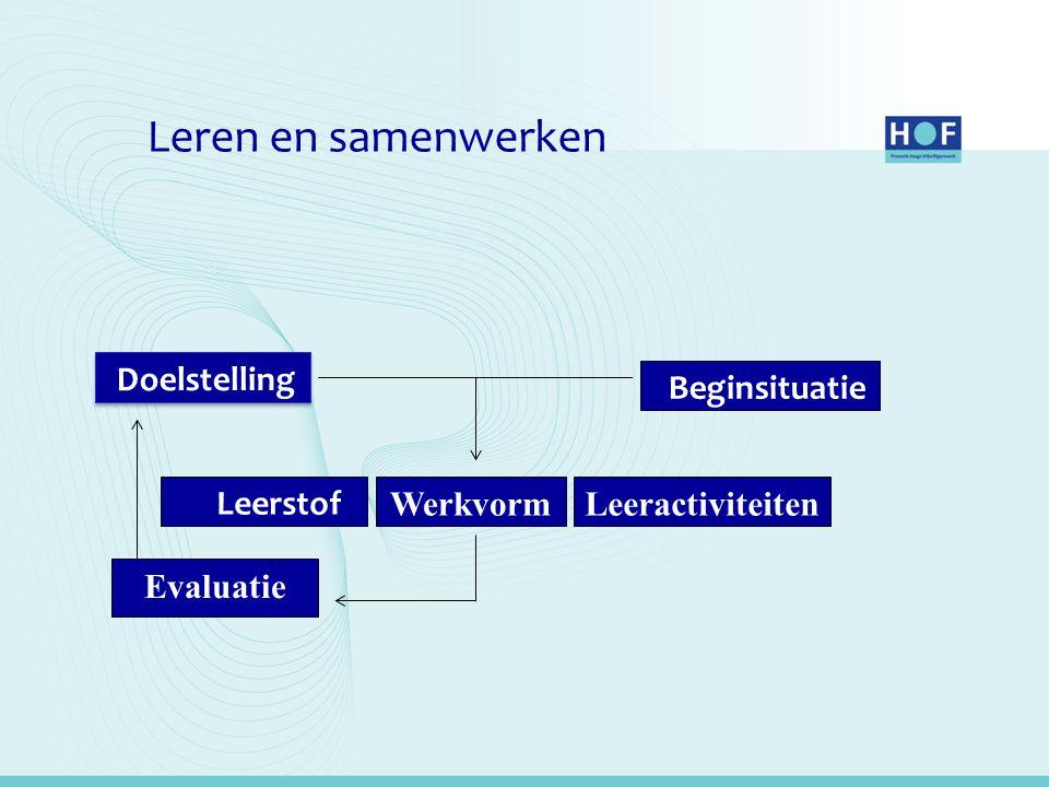 Leren en samenwerken Doelstelling Beginsituatie Leerstof WerkvormLeeractiviteiten Evaluatie