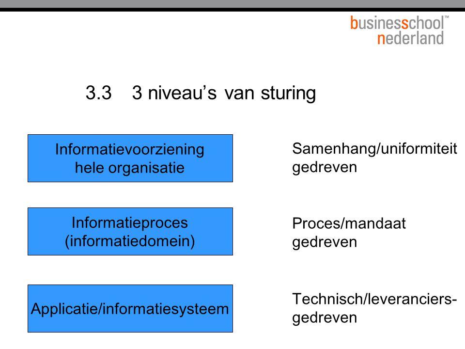 3.33 niveau's van sturing Informatieproces (informatiedomein) Informatievoorziening hele organisatie Applicatie/informatiesysteem Proces/mandaat gedreven Technisch/leveranciers- gedreven Samenhang/uniformiteit gedreven