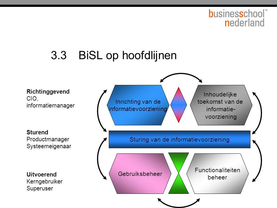 3.3BiSL op hoofdlijnen Gebruiksbeheer Functionaliteiten beheer Inrichting van de informatievoorziening Inhoudelijke toekomst van de informatie- voorziening Sturing van de informatievoorziening Uitvoerend Kerngebruiker Superuser Richtinggevend CIO, informatiemanager Sturend Productmanager Systeemeigenaar