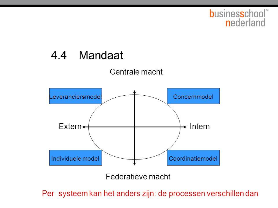 4.4Mandaat Federatieve macht Intern Centrale macht Extern CoordinatiemodelIndividuele model ConcernmodelLeveranciersmodel Per systeem kan het anders zijn: de processen verschillen dan