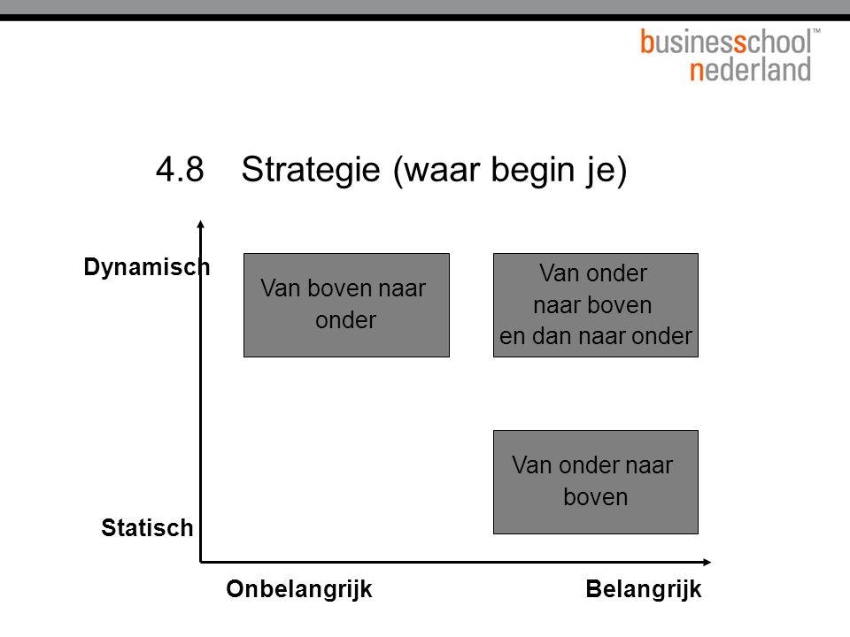 4.8Strategie (waar begin je) Van onder naar boven en dan naar onder Van onder naar boven Van boven naar onder Belangrijk Dynamisch Statisch Onbelangrijk