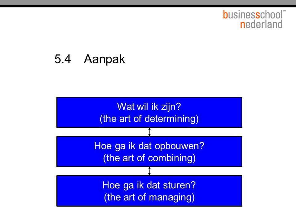 5.4Aanpak Hoe ga ik dat sturen.(the art of managing) Wat wil ik zijn.