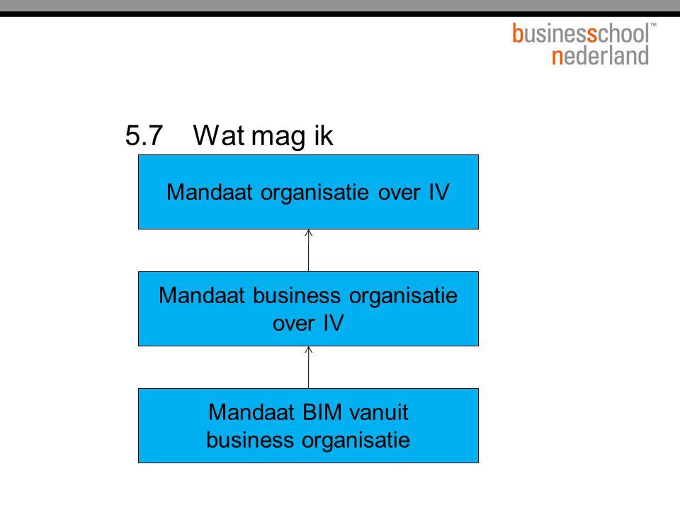 5.7Wat mag ik Mandaat business organisatie over IV Mandaat organisatie over IV Mandaat BIM vanuit business organisatie