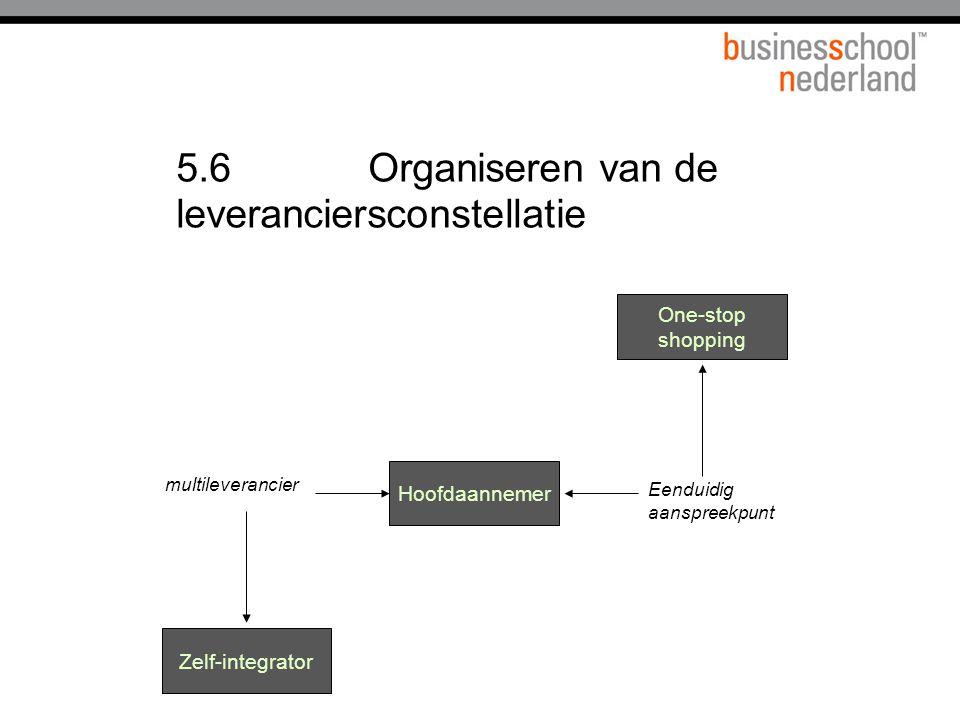 5.6Organiseren van de leveranciersconstellatie Eenduidig aanspreekpunt multileverancier One-stop shopping Zelf-integrator Hoofdaannemer