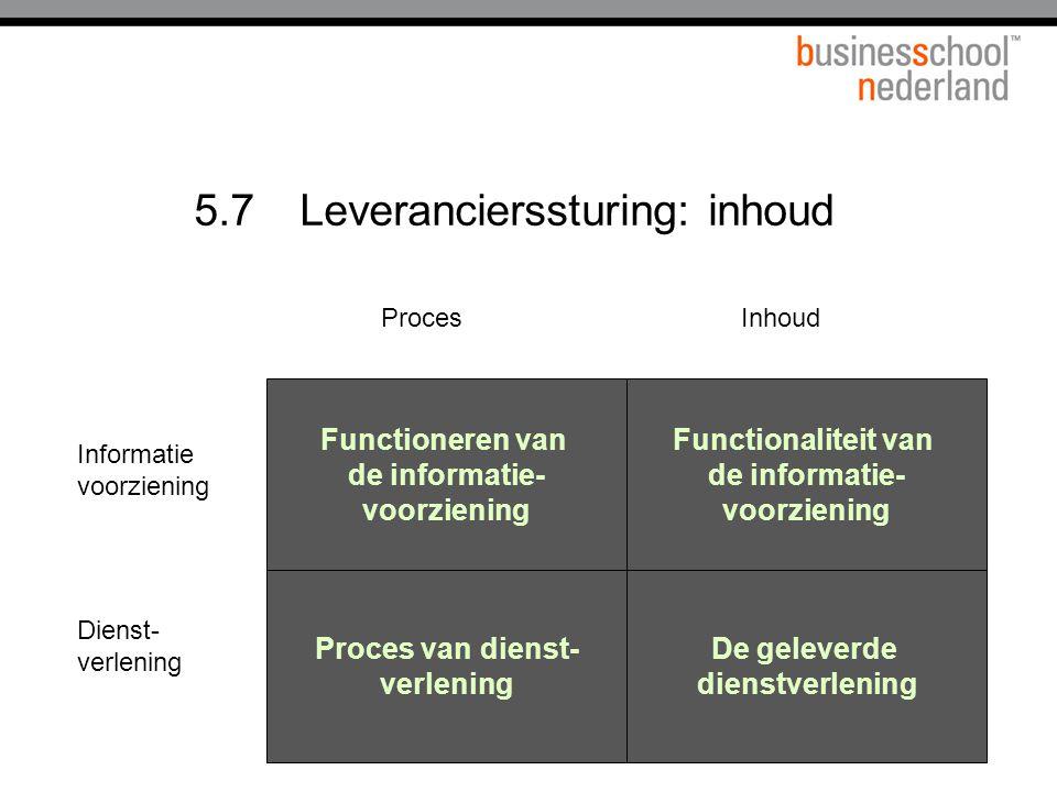 5.7Leverancierssturing: inhoud De geleverde dienstverlening Proces van dienst- verlening Functionaliteit van de informatie- voorziening Functioneren van de informatie- voorziening InhoudProces Dienst- verlening Informatie voorziening