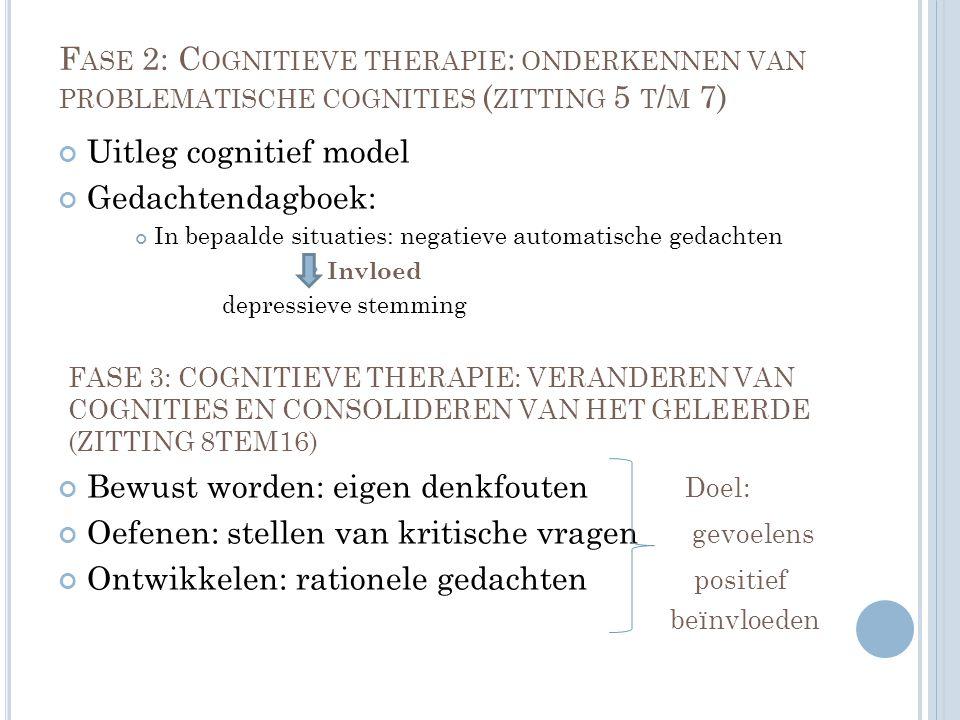 F ASE 2: C OGNITIEVE THERAPIE : ONDERKENNEN VAN PROBLEMATISCHE COGNITIES ( ZITTING 5 T / M 7) Uitleg cognitief model Gedachtendagboek: In bepaalde sit