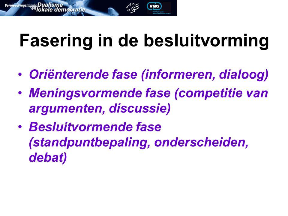 Fasering in de besluitvorming Oriënterende fase (informeren, dialoog) Meningsvormende fase (competitie van argumenten, discussie) Besluitvormende fase (standpuntbepaling, onderscheiden, debat)