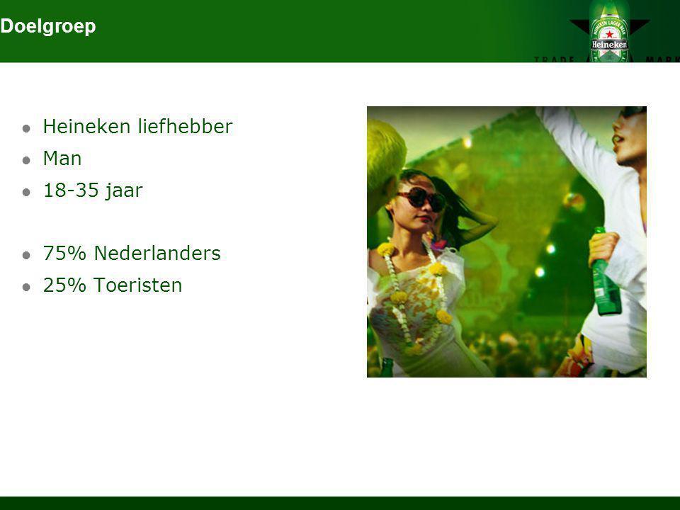 Heineken liefhebber Man 18-35 jaar 75% Nederlanders 25% Toeristen Doelgroep