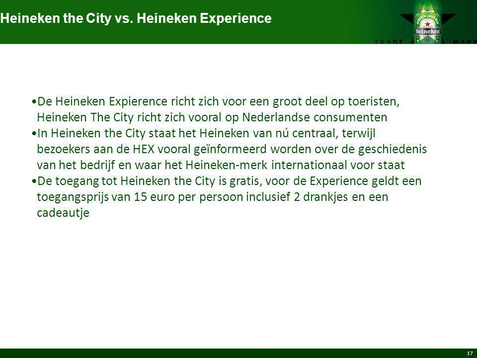 17 De Heineken Expierence richt zich voor een groot deel op toeristen, Heineken The City richt zich vooral op Nederlandse consumenten In Heineken the