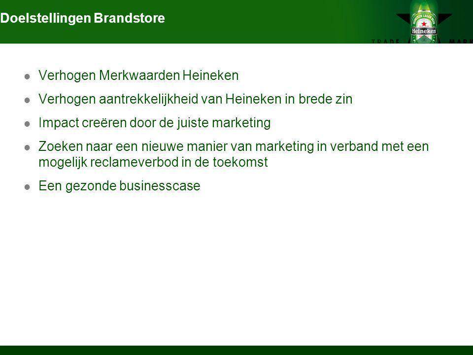 Verhogen Merkwaarden Heineken Verhogen aantrekkelijkheid van Heineken in brede zin Impact creëren door de juiste marketing Zoeken naar een nieuwe mani