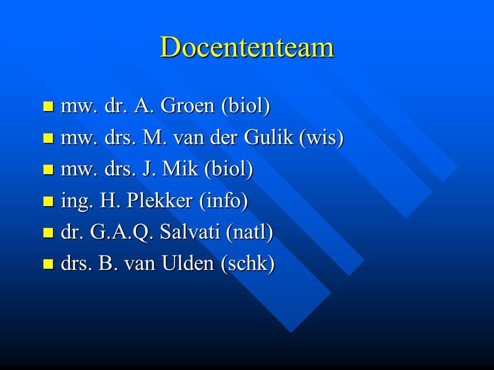 Docententeam mw. dr. A. Groen (biol) mw. dr. A. Groen (biol) mw. drs. M. van der Gulik (wis) mw. drs. M. van der Gulik (wis) mw. drs. J. Mik (biol) mw