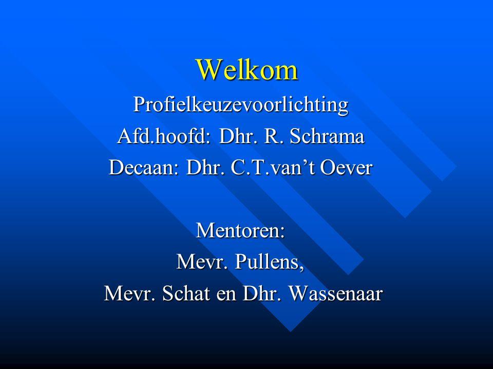 Welkom Profielkeuzevoorlichting Afd.hoofd: Dhr. R. Schrama Decaan: Dhr. C.T.van't Oever Mentoren: Mevr. Pullens, Mevr. Schat en Dhr. Wassenaar Mevr. S